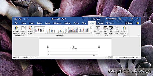 Come personalizzare la legenda del grafico in MS Office