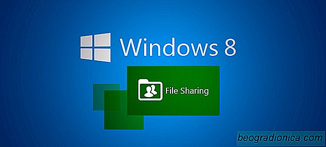 Compartilhamento de arquivos do Windows 8: Como compartilhar